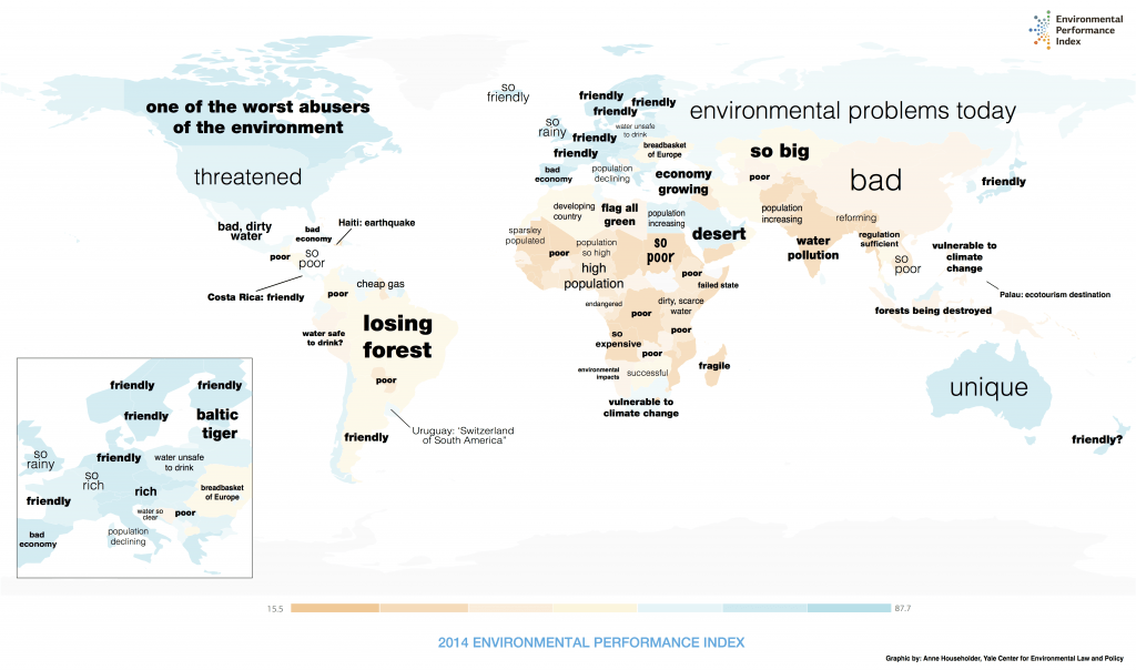 Do perceptions of environment match reality? Environmental Performance according to Google Autocomplete