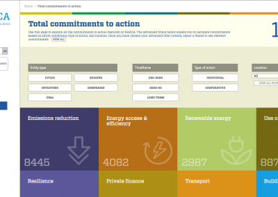 Non-State and Sub-National Climate Action